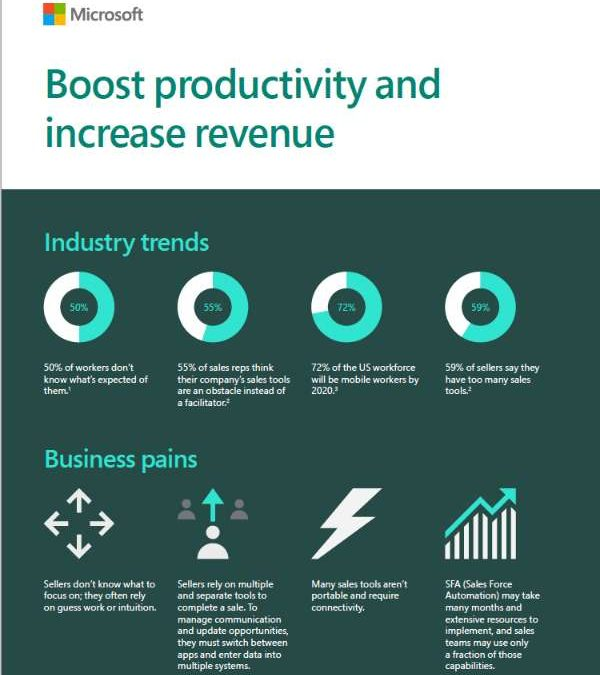 Boost productivity and increase revenue